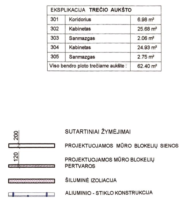 III a. kv